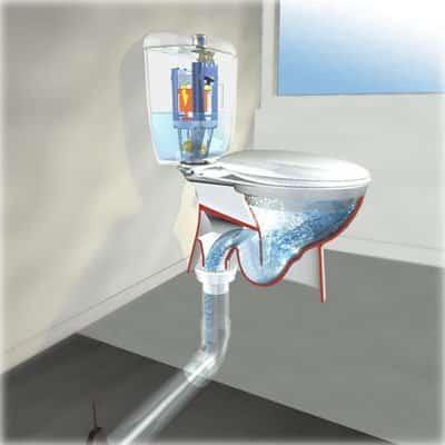 Odvod otpadnih voda
